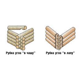 Рубка стен «в чашу» и «в лапу»