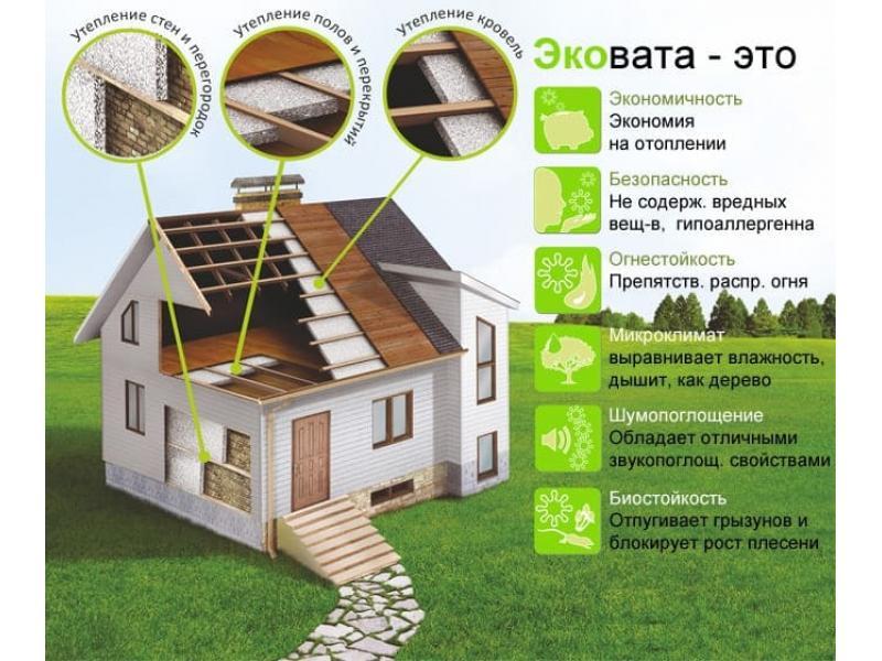 Эковата - экологичный утеплитель