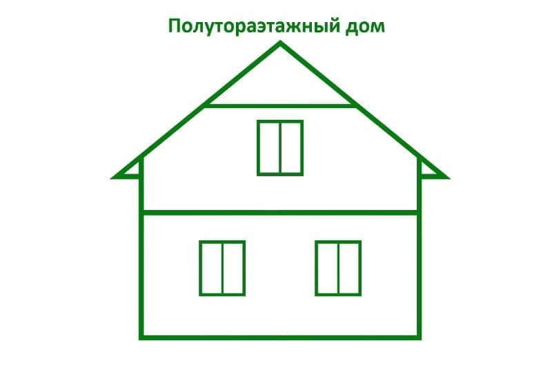 Дома в полтора этажа